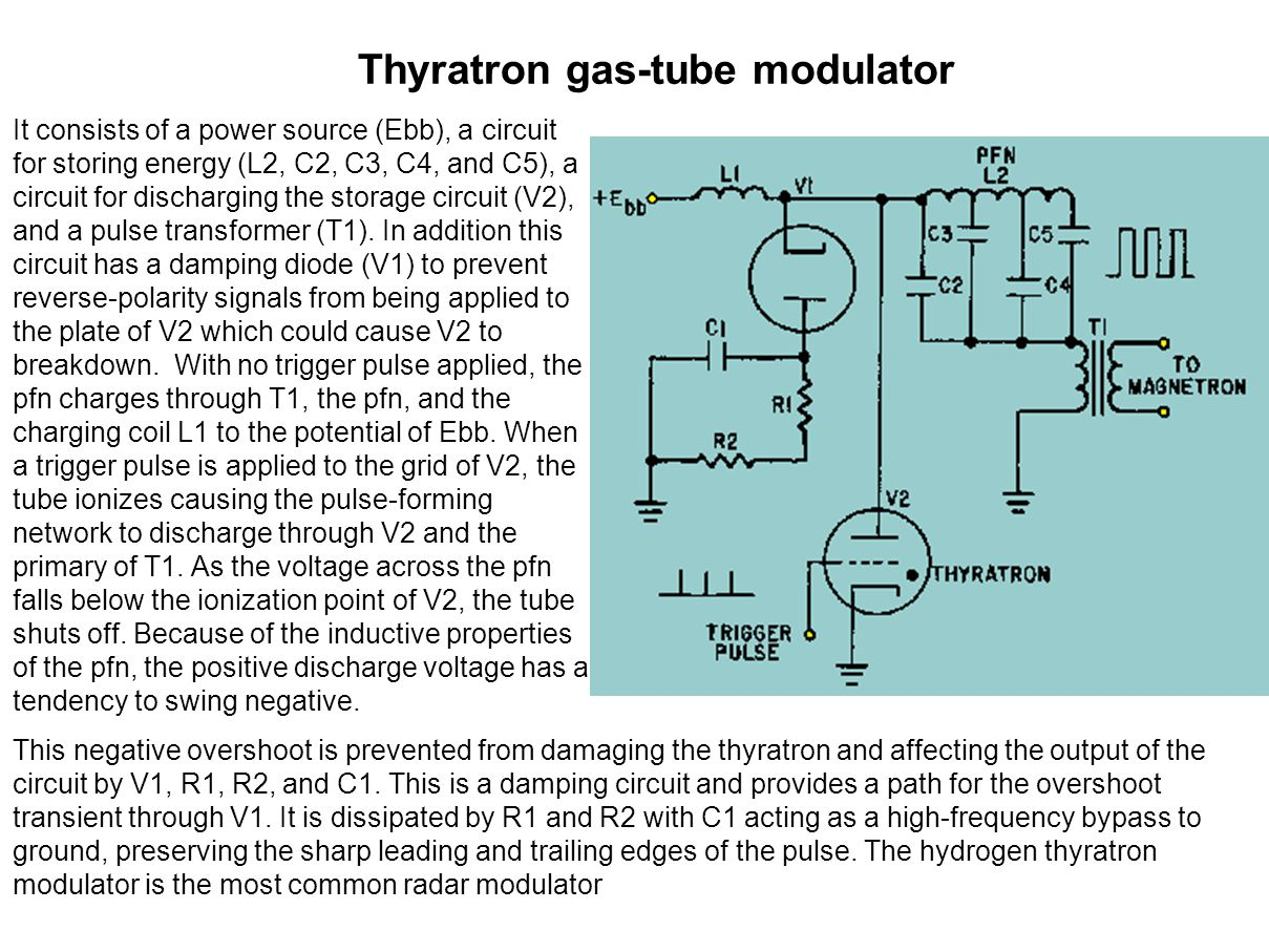 Simplified Radar Block Diagram Ppt Download Modulator Circuit Schematic Thyratron Gas Tube