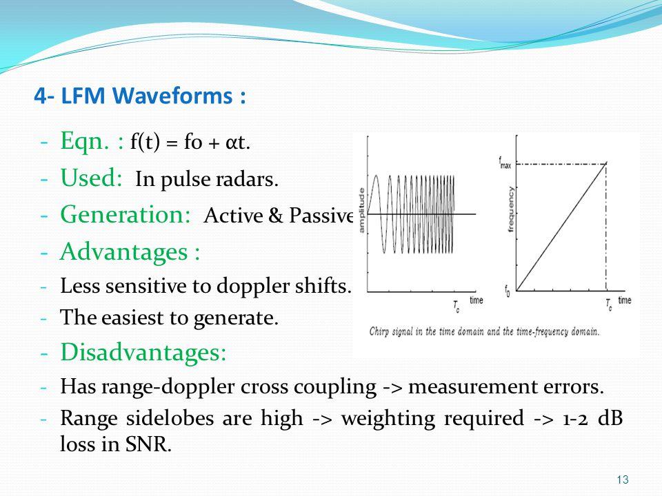 Radar Waveforms Generation & Analysis Islamic University of GAZA
