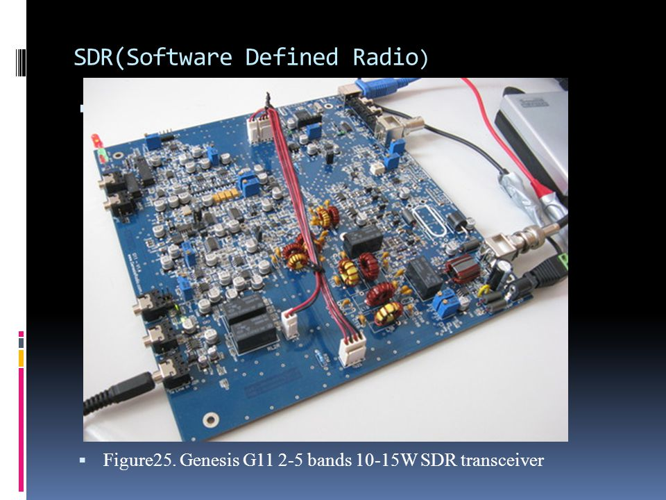 SDR(Software Defined Radio ) - ppt download