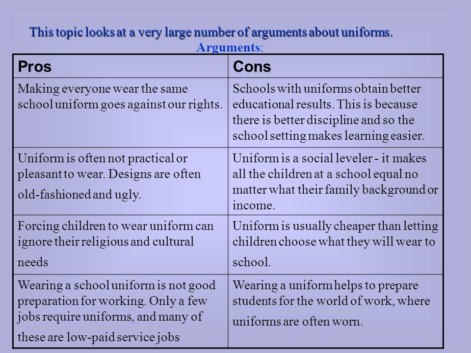 Pros and cons topics of argumentative essays
