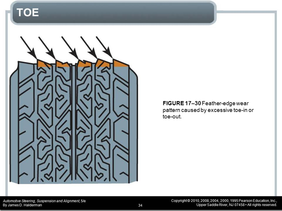 CHAPTER 17 Wheel Alignment Principles - ppt video online