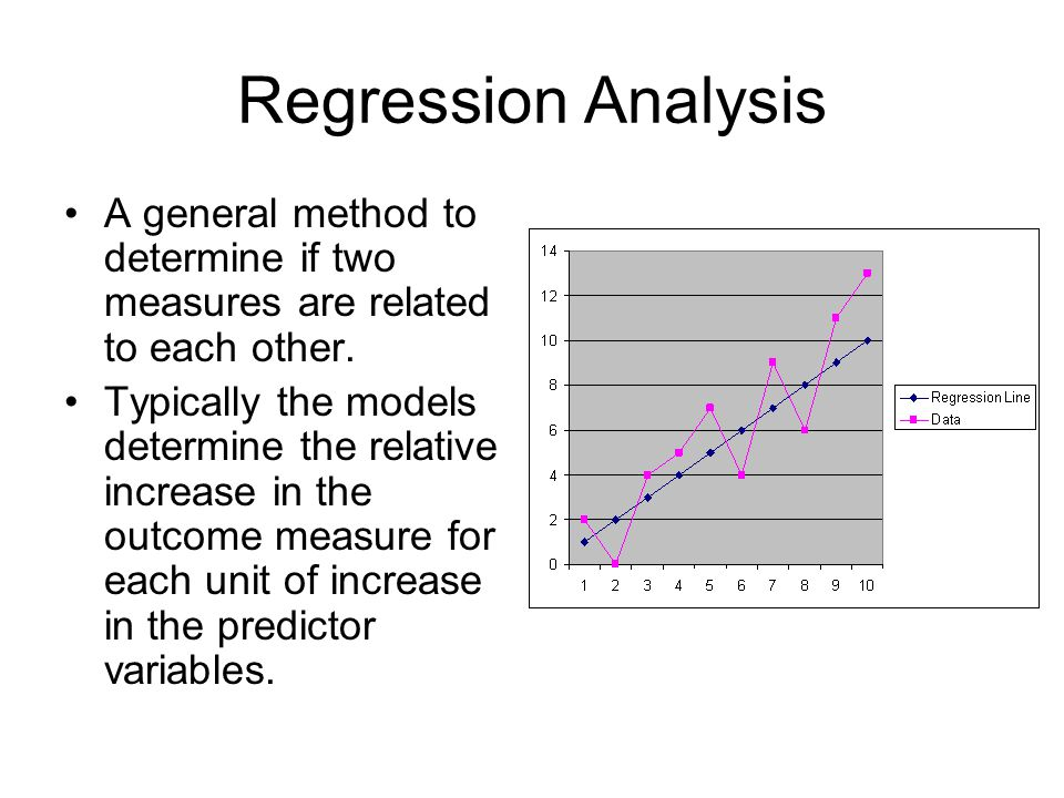 Regression Analysis A general method to determine if two measures are related to each other.