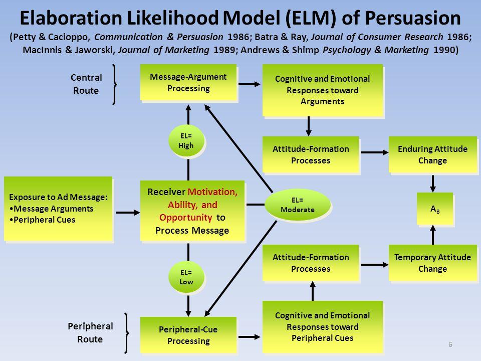Professor and charles h kellstadt chair in marketing ppt video 6 elaboration likelihood model ccuart Gallery
