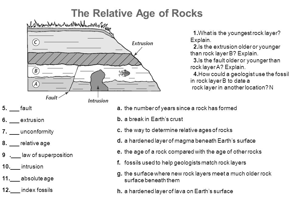 Rock units relative dating activity