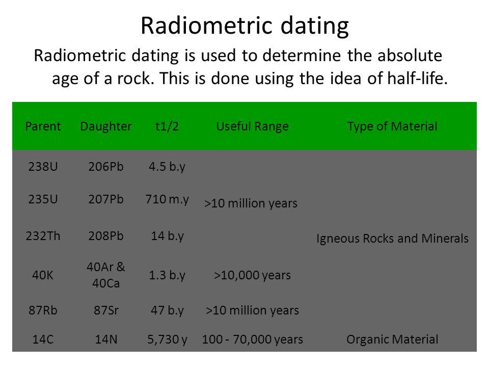 Radiometric dating minerals