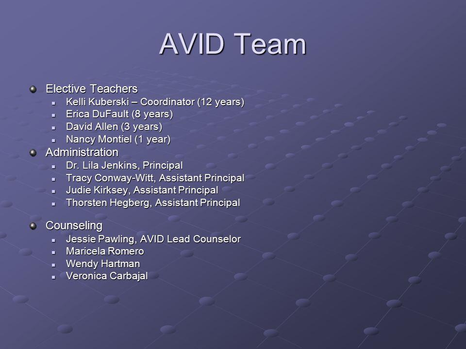Santiago High School AVID September 26, ppt download