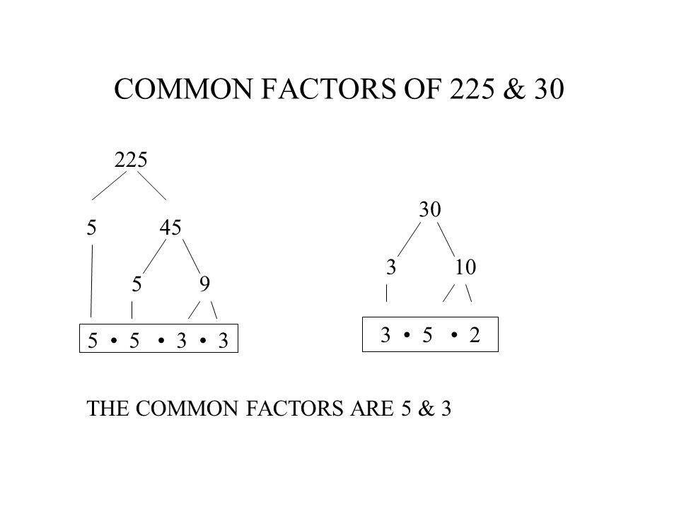 Prime Factorization Gcf Lcm Ppt Video Online Download Prime factorization or integer factorization of a number is breaking a number down into the set of prime numbers which multiply together to result in. prime factorization gcf lcm ppt