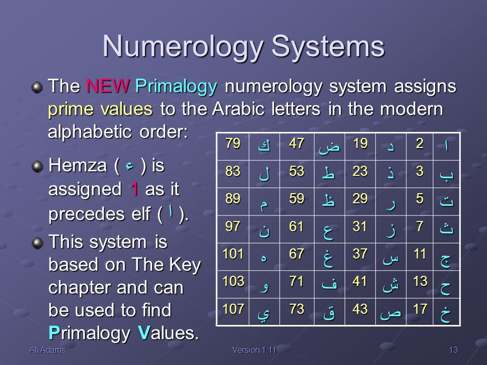 Decoding the Quran using Prime Numbers - ppt video online