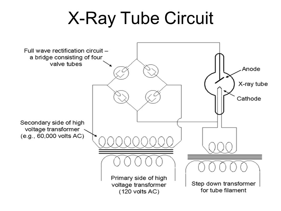 X Ray Tube Circuit Diagram | X Ray Tube Exposures Inverse Sq Law Circuitry Ppt Download