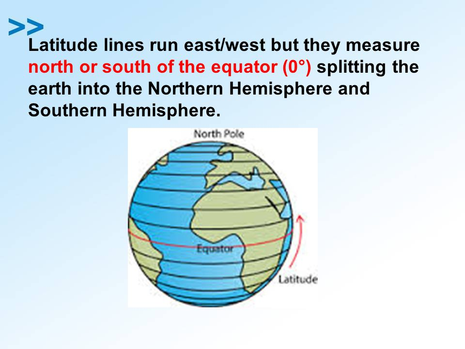 Latitude lines run east/west but they measure north or south of the equator (0°) splitting the earth into the Northern Hemisphere and Southern Hemisphere.