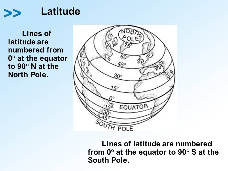 Latitude Lines of latitude are numbered from 0° at the equator to 90° N at the North Pole. TEKS: Social Studies –