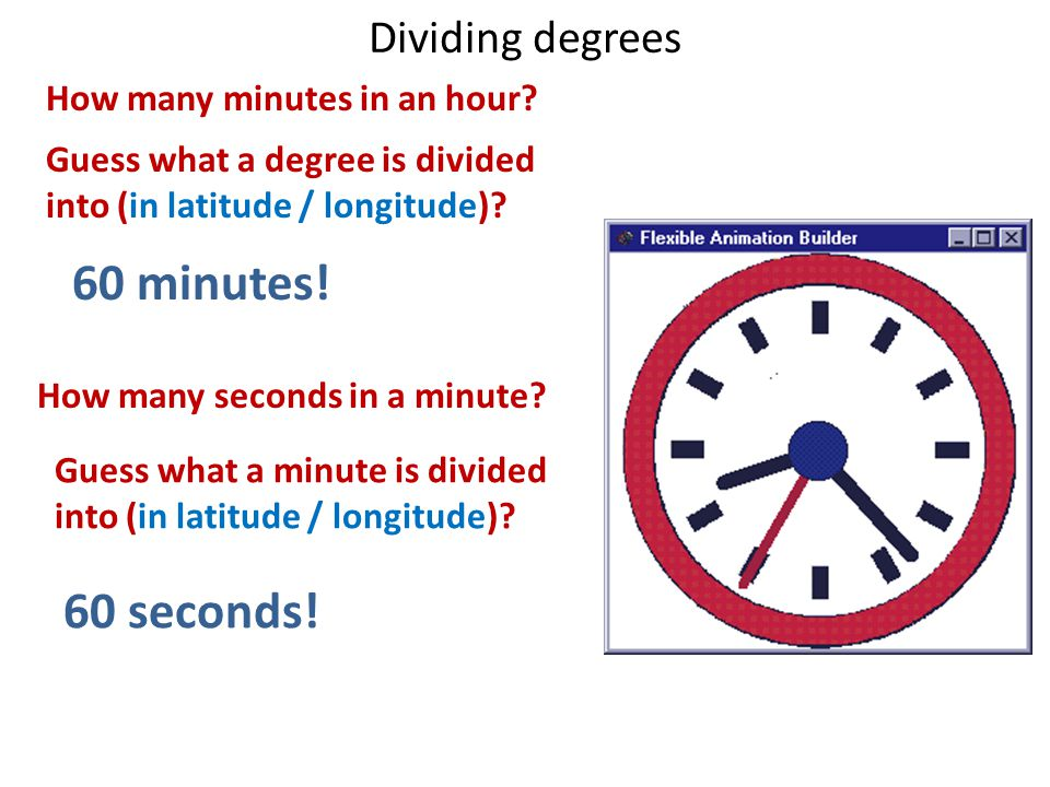 60 minutes! 60 seconds! Dividing degrees How many minutes in an hour