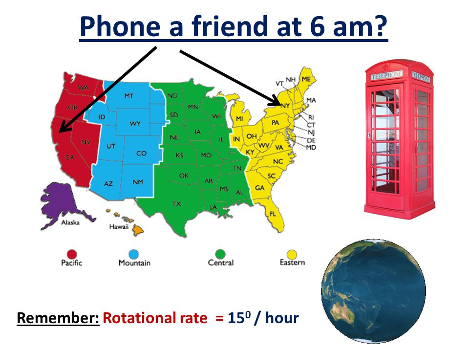 Phone a friend at 6 am Remember: Rotational rate = 150 / hour