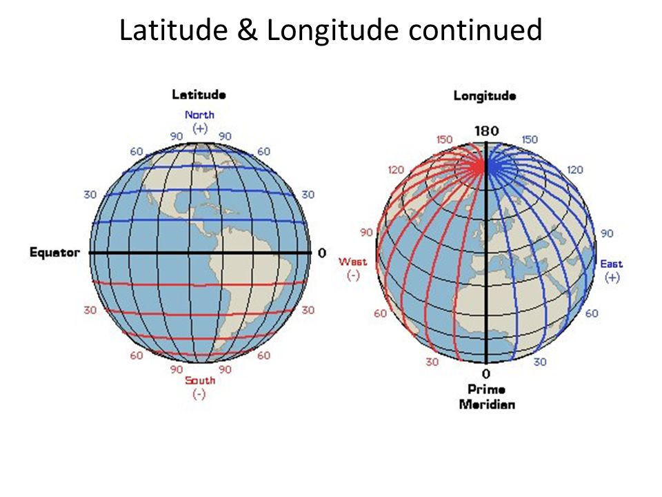 Latitude & Longitude continued
