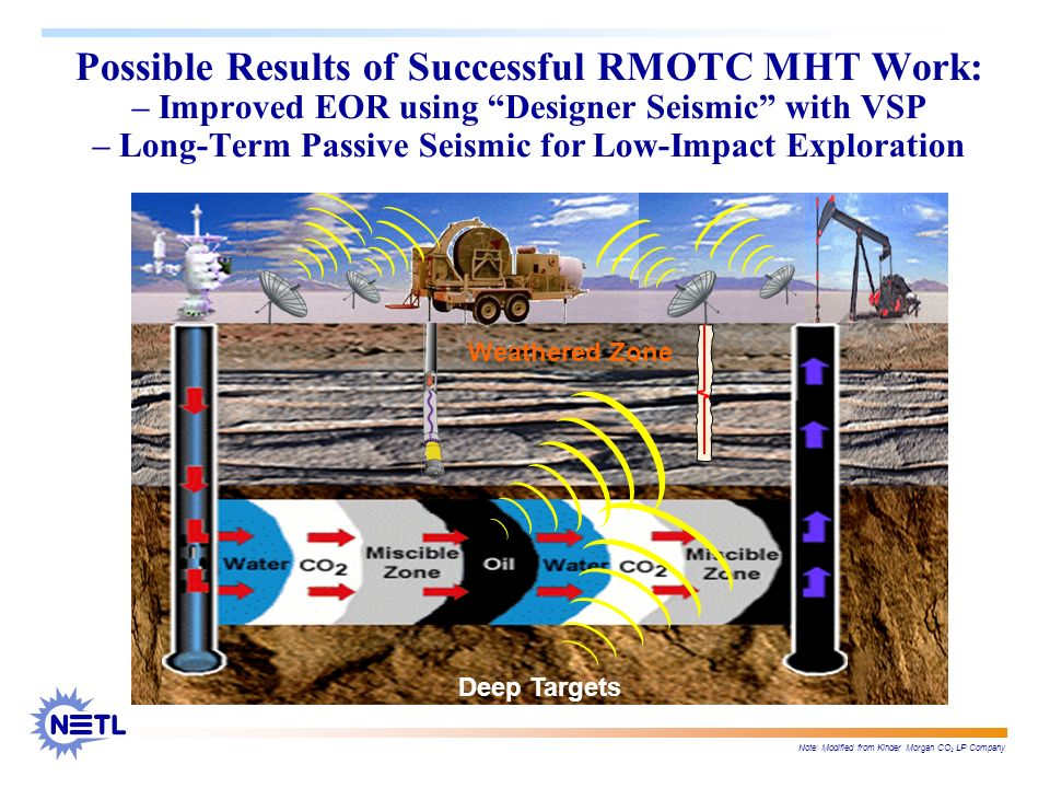 Possible Results of Successful RMOTC MHT Work: – Improved EOR using Designer Seismic with VSP – Long-Term Passive Seismic for Low-Impact Exploration