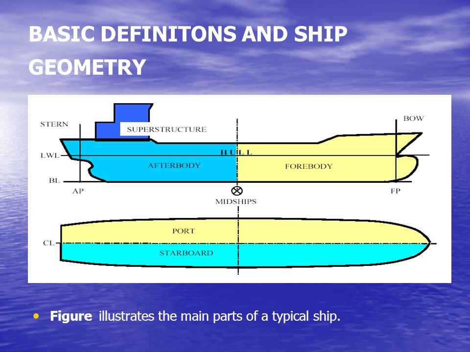Ship Design Lecture Notes - ppt video online download