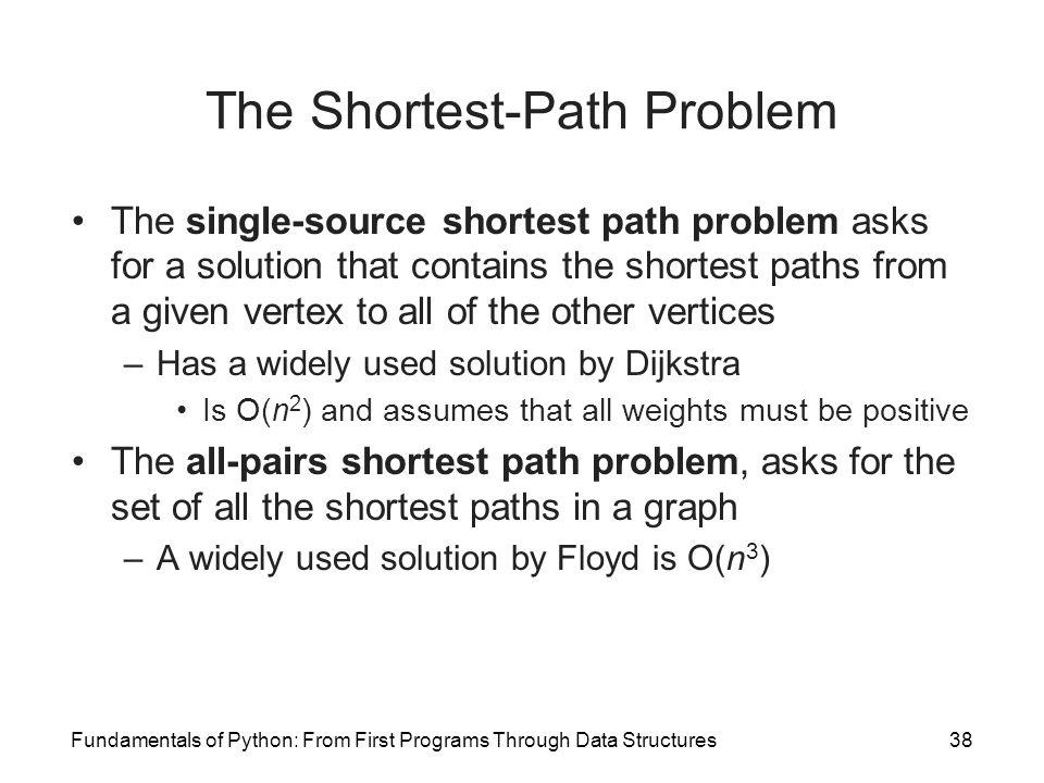 Find Shortest Path In 2d Array Python