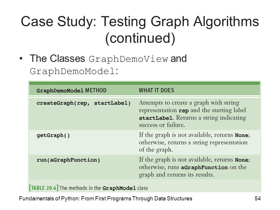 Graph Algorithms Python