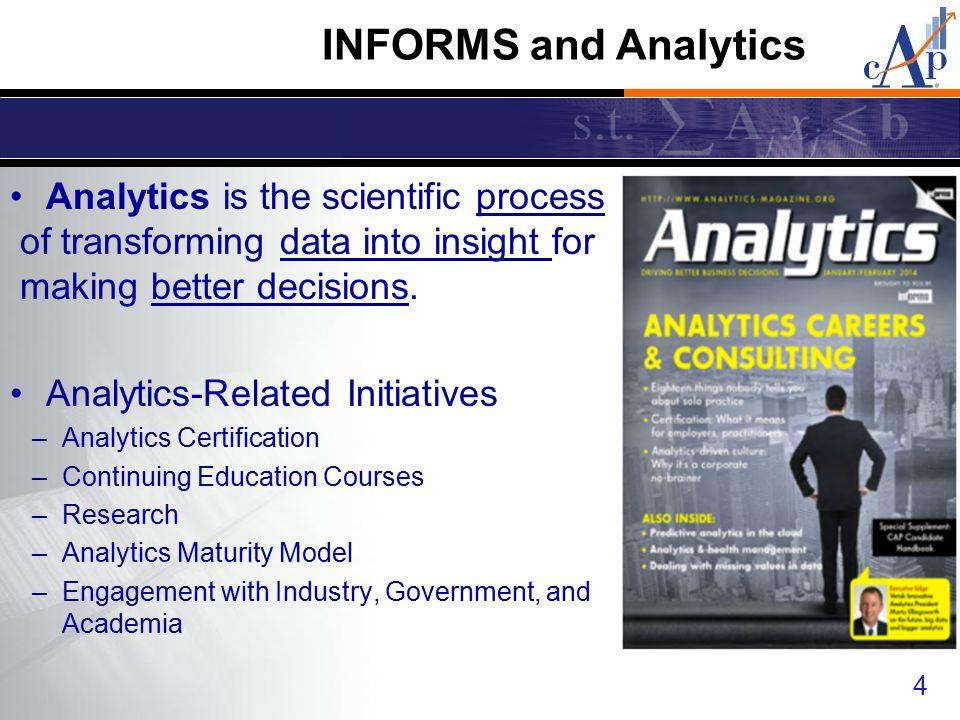 Certified Analytics Professional Cap Certification Program Ppt