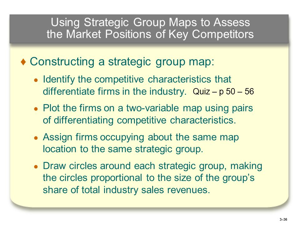 In Mapping The Positions Of Strategic Groups An Industry on