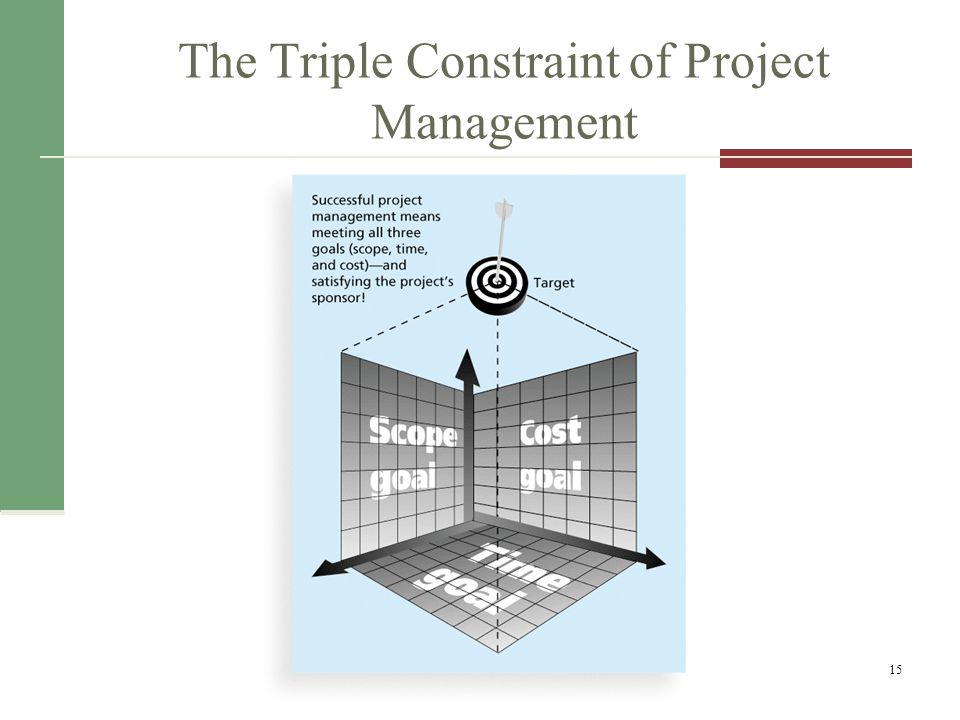 project management constraints Project assumptions and constraints show up frequently in our day-to-day business operations successful project managers and business analysts keep an eye out for the assumptions and constraints present on their projects.