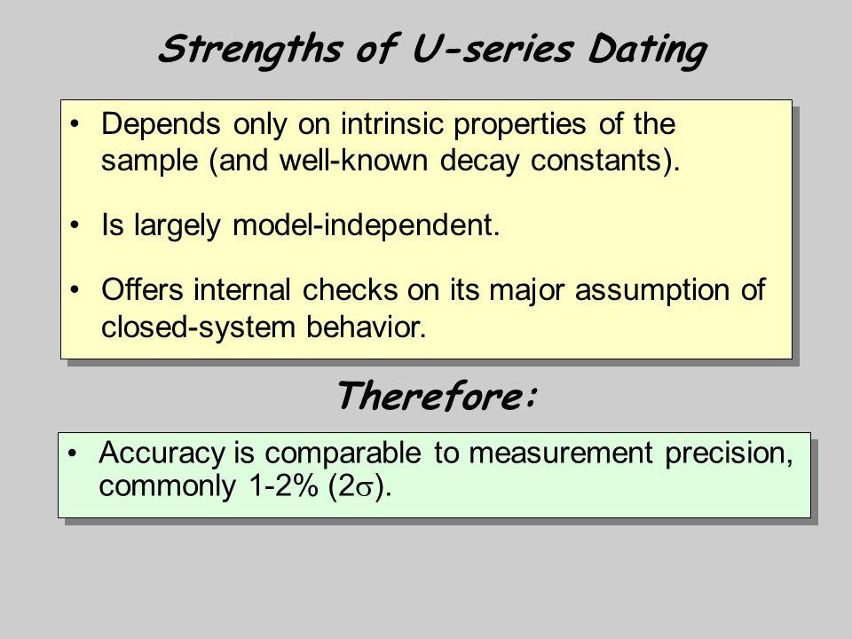 Beskriv en lighed og en forskel mellem relativ dating og radiometrisk dating