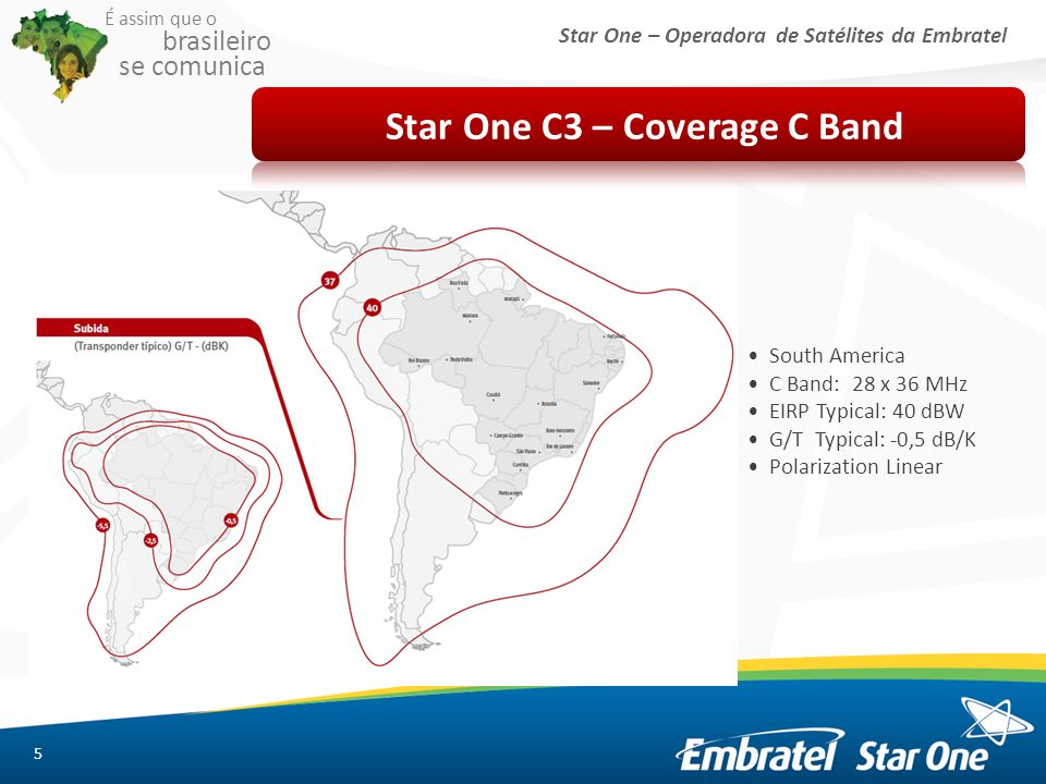 Star One C3 – Coverage C Band