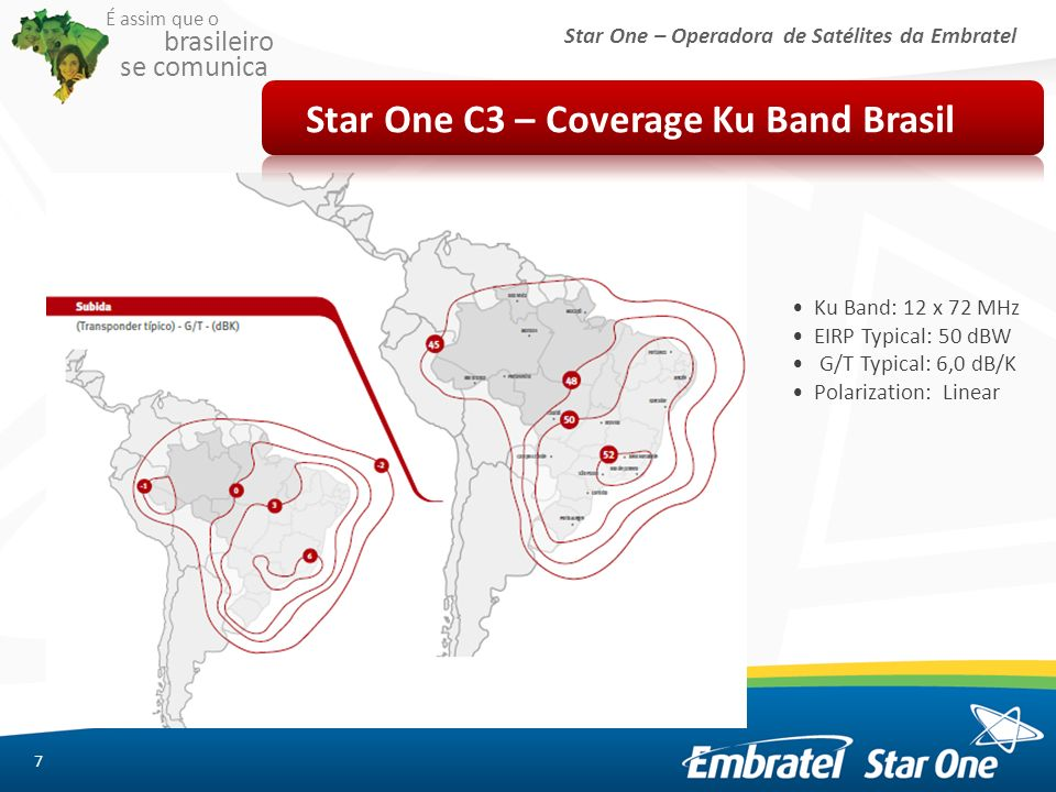 Star One C3 – Coverage Ku Band Brasil