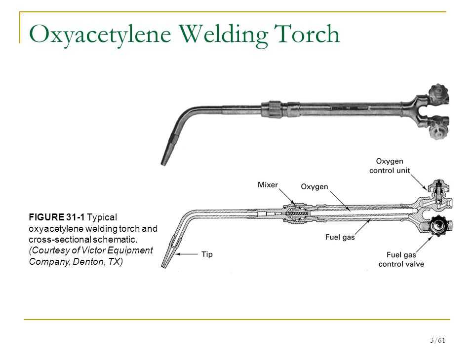 chapter 31 gas flame and arc processes ppt video online download rh slideplayer com He'd Welding Torch Diagram Diagram of Welding Gun