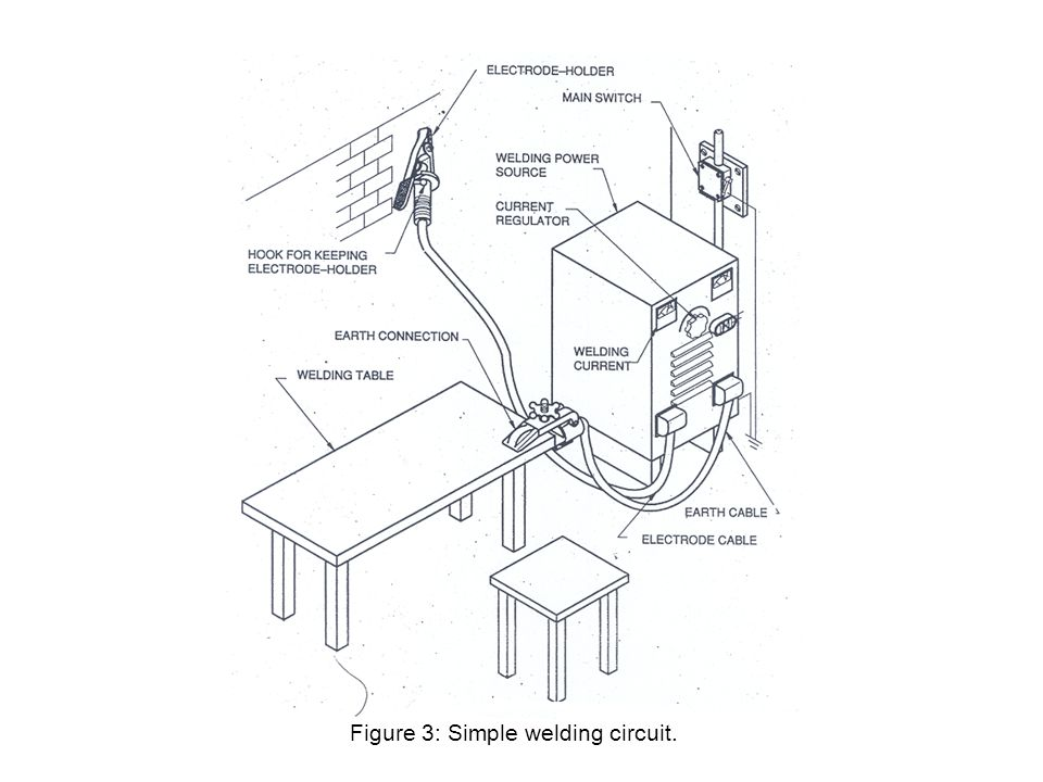 chapter 5  welding process