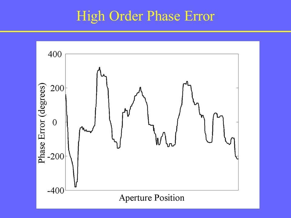 High Order Phase Error