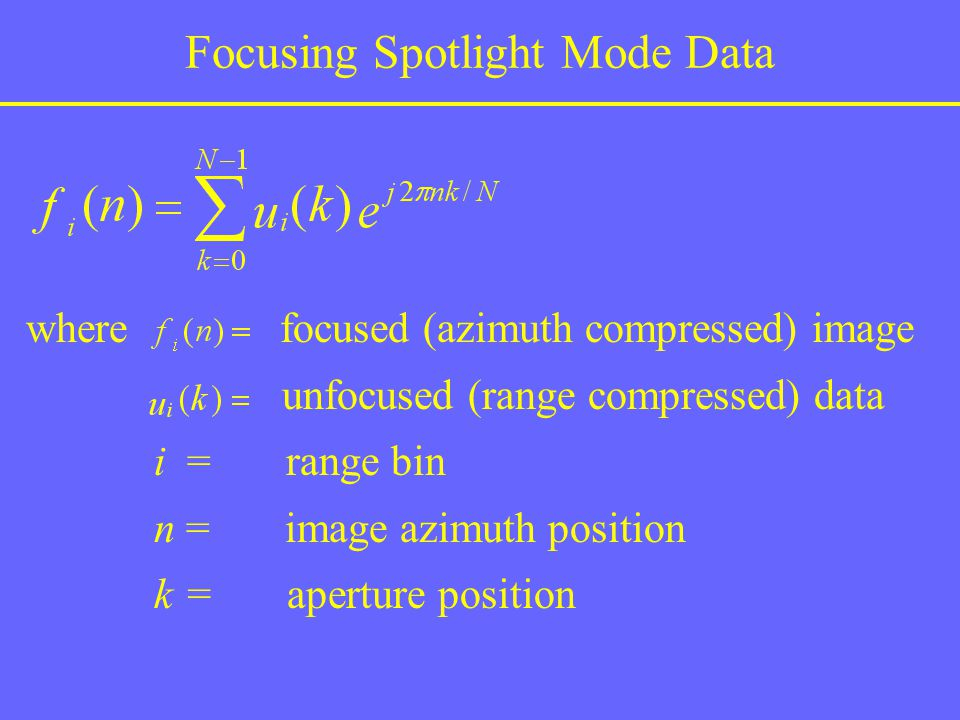 Focusing Spotlight Mode Data