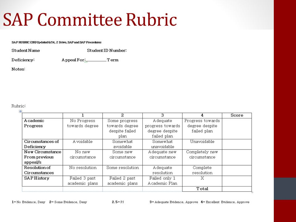SAP Committee Rubric