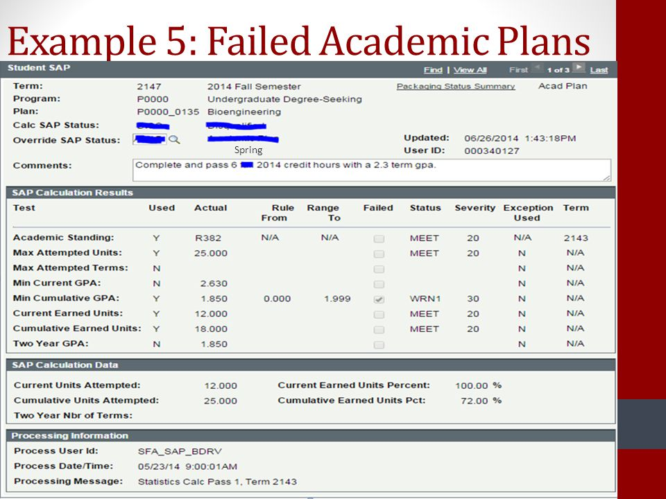 Example 5: Failed Academic Plans