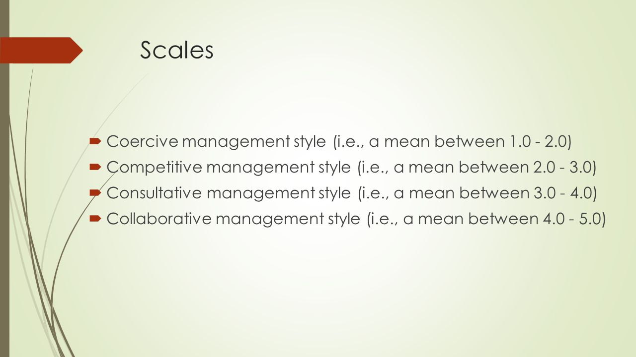 Scales Coercive management style (i.e., a mean between )