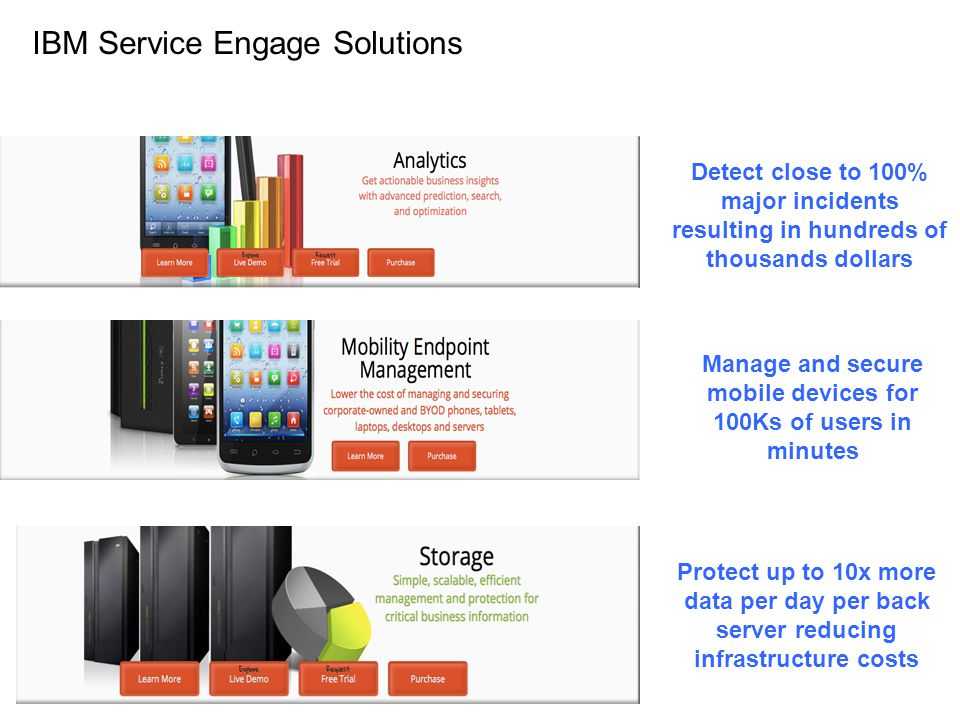 IBM Service Engage Solutions