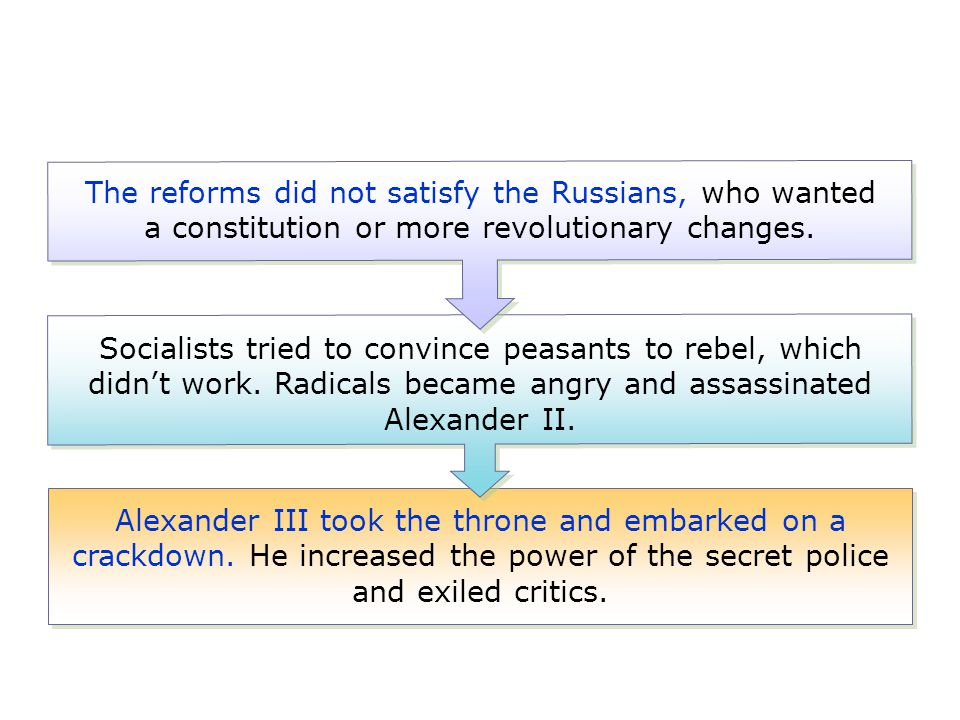 The reforms did not satisfy the Russians, who wanted a constitution or more revolutionary changes.