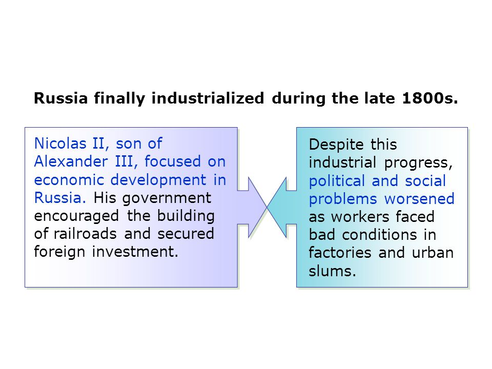 Russia finally industrialized during the late 1800s.