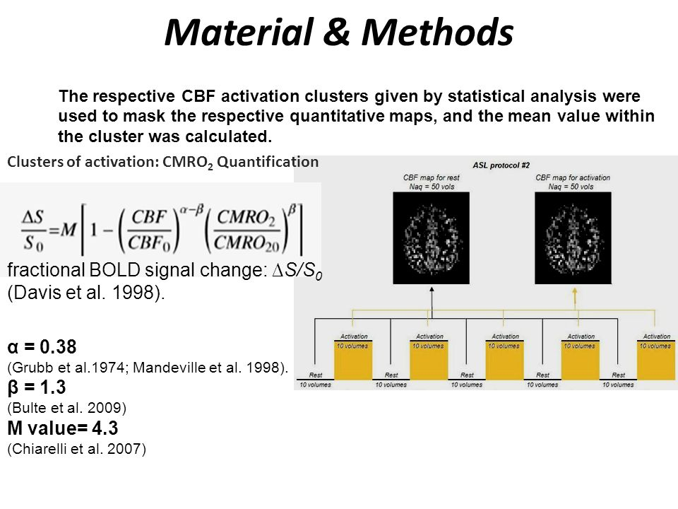 Clusters of activation: CMRO2 Quantification
