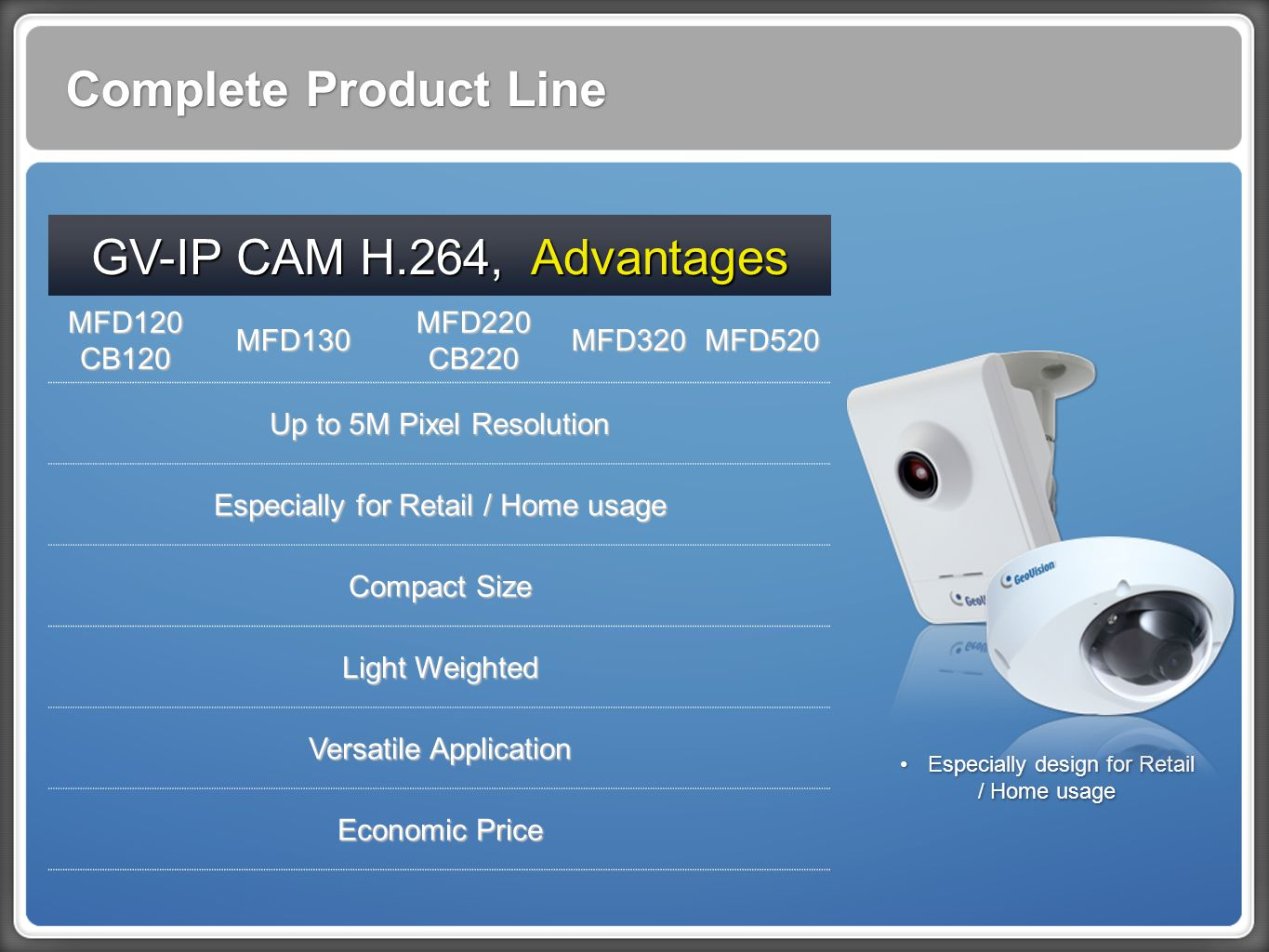 Complete Product Line GV-IP CAM H.264, Advantages MFD120 CB120 MFD130