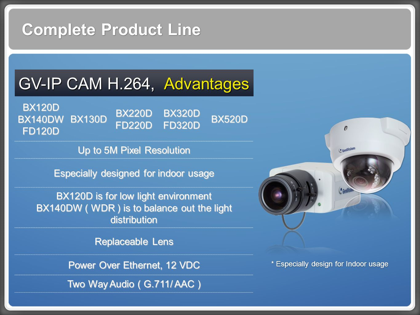 Complete Product Line GV-IP CAM H.264, Advantages BX120D BX140DW
