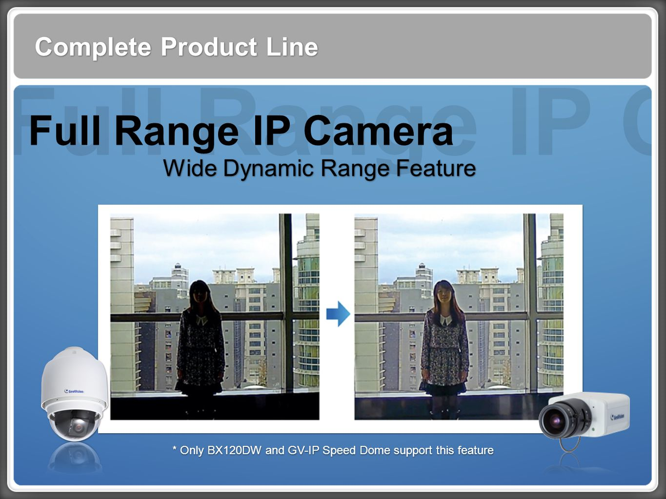 * Only BX120DW and GV-IP Speed Dome support this feature