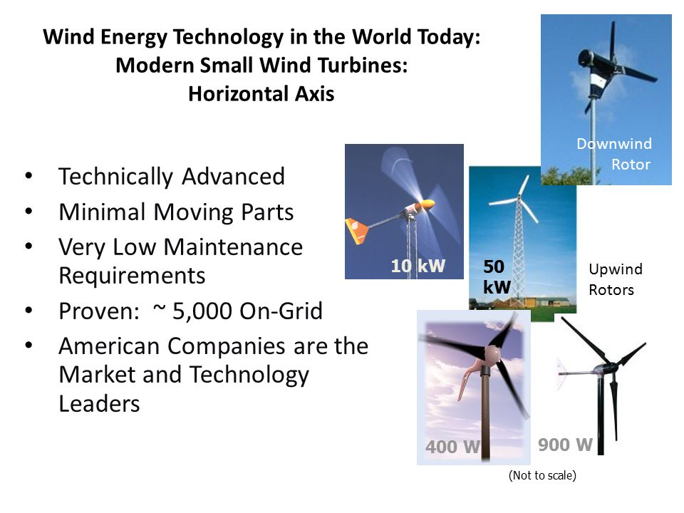 Wind Energy in the Classroom - ppt video online download