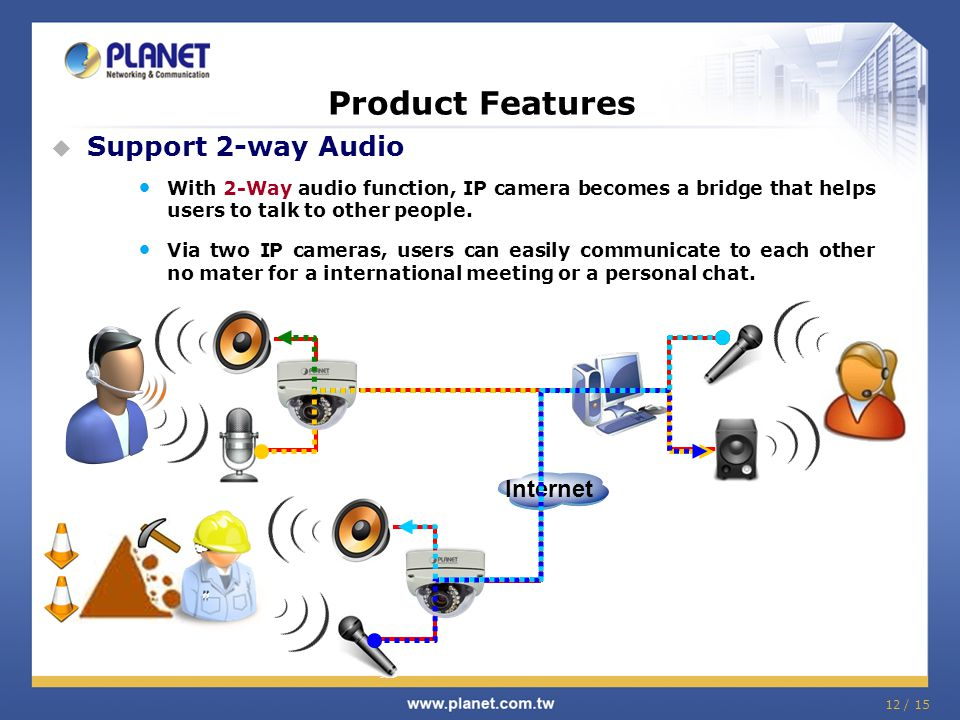 Product Features Support 2-way Audio Internet