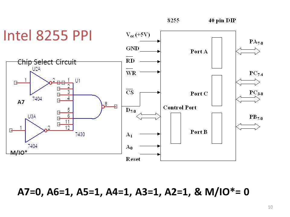 8255 ppi ppi programmable peripheral interface ppt video online intel 8255 ppi a70 a61 a51 a4 ccuart Choice Image