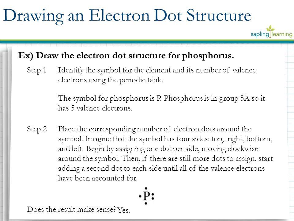 Electron Dot Diagram Phosphorus Lewis Dot Structure Phosphorus