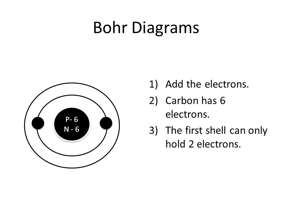 Bohr diagram p search for wiring diagrams bohr model lewis structure ppt video online download rh slideplayer com bohr diagram palladium bohr diagram ccuart Images