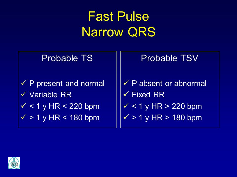 Fast Pulse Narrow QRS Probable TS Probable TSV P present and normal