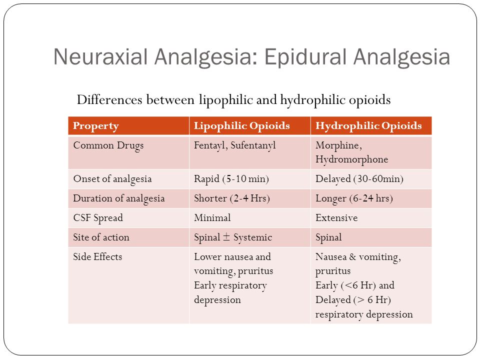 Labor Epidural Analgesia And The Incidence Of Instrumental Assisted Delivery