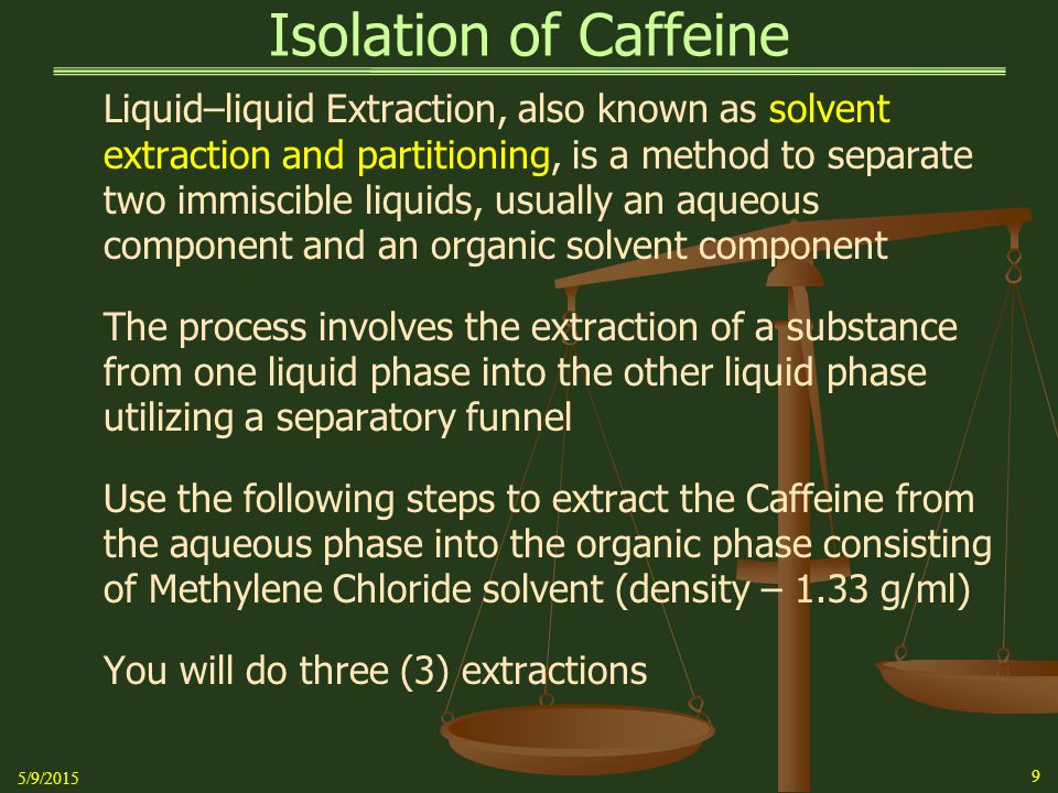 Isolation Of Caffeine Overview Ppt Download